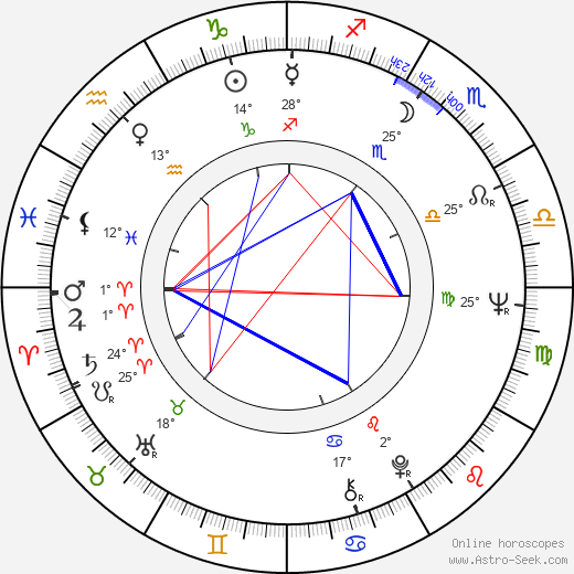 Adnan Mersinli birth chart, biography, wikipedia 2018, 2019