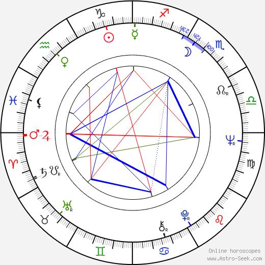 Adnan Mersinli astro natal birth chart, Adnan Mersinli horoscope, astrology