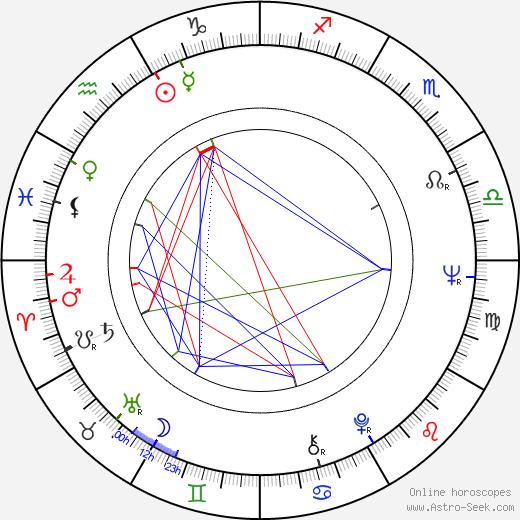 Anne Tonietti день рождения гороскоп, Anne Tonietti Натальная карта онлайн