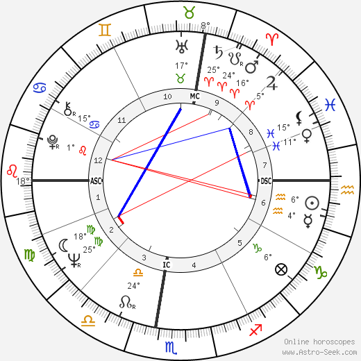 Brian O'Leary birth chart, biography, wikipedia 2019, 2020