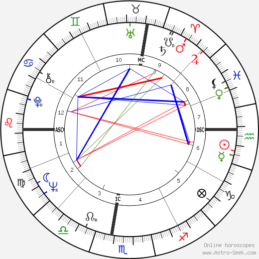 Brian O'Leary astro natal birth chart, Brian O'Leary horoscope, astrology