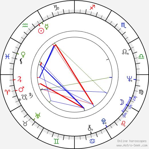 Harold Lederman birth chart, Harold Lederman astro natal horoscope, astrology