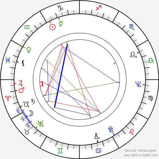 Iva Zanicchi birth chart, Iva Zanicchi astro natal horoscope, astrology