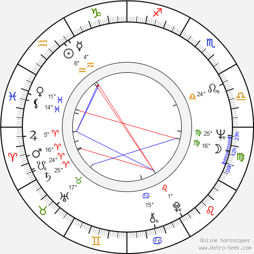 James Cromwell birth chart, biography, wikipedia 2019, 2020