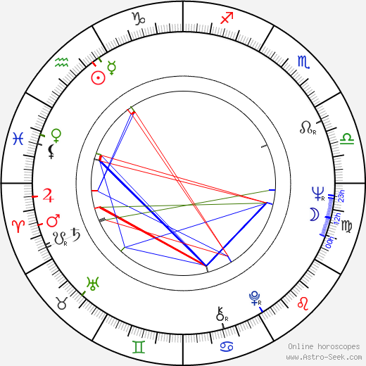 James Cromwell astro natal birth chart, James Cromwell horoscope, astrology
