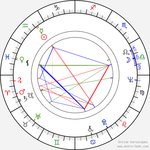 Katharine Ross astro natal birth chart, Katharine Ross horoscope, astrology