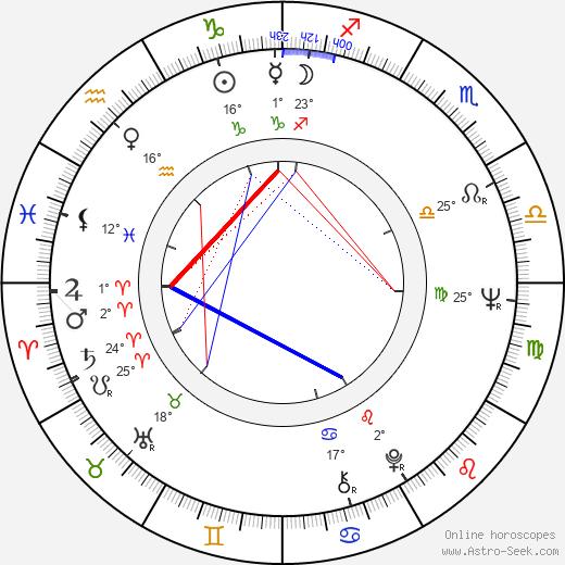 Lady Francisco birth chart, biography, wikipedia 2019, 2020