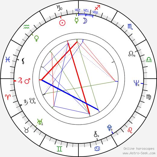 Lady Francisco birth chart, Lady Francisco astro natal horoscope, astrology