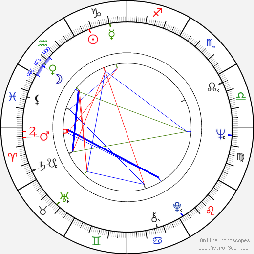 Matthias Habich astro natal birth chart, Matthias Habich horoscope, astrology