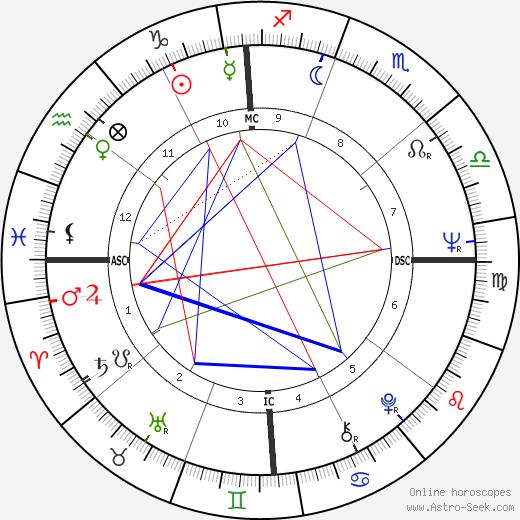 Olga Georges-Picot день рождения гороскоп, Olga Georges-Picot Натальная карта онлайн