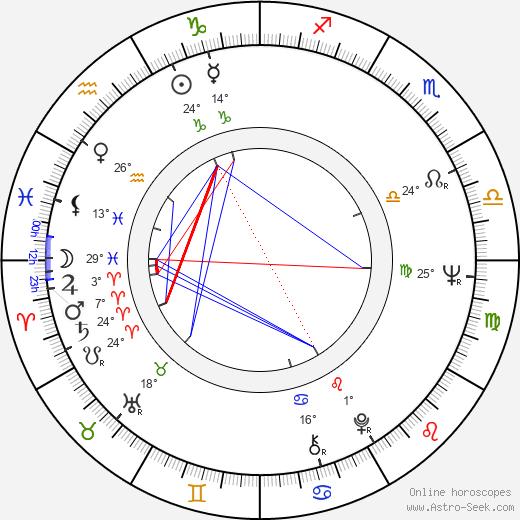 Pawel Nowisz birth chart, biography, wikipedia 2020, 2021