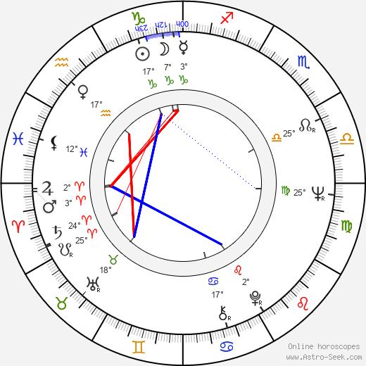 Sidney Ganis birth chart, biography, wikipedia 2020, 2021