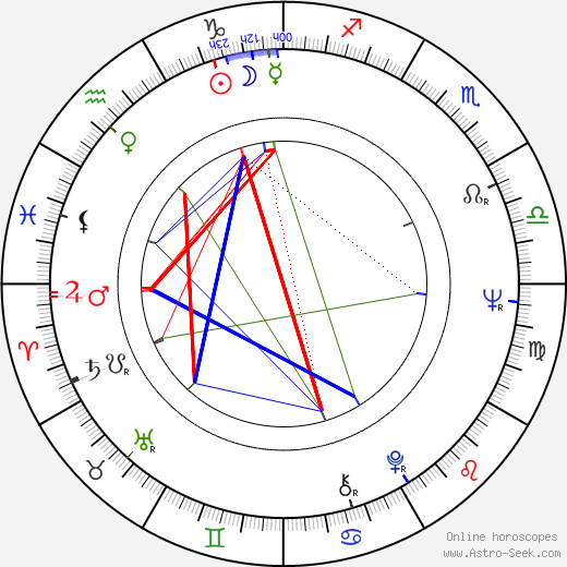 Sidney Ganis birth chart, Sidney Ganis astro natal horoscope, astrology