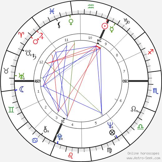 Silvano Marelli tema natale, oroscopo, Silvano Marelli oroscopi gratuiti, astrologia