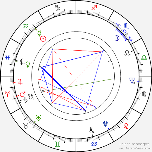 Stuart Margolin astro natal birth chart, Stuart Margolin horoscope, astrology