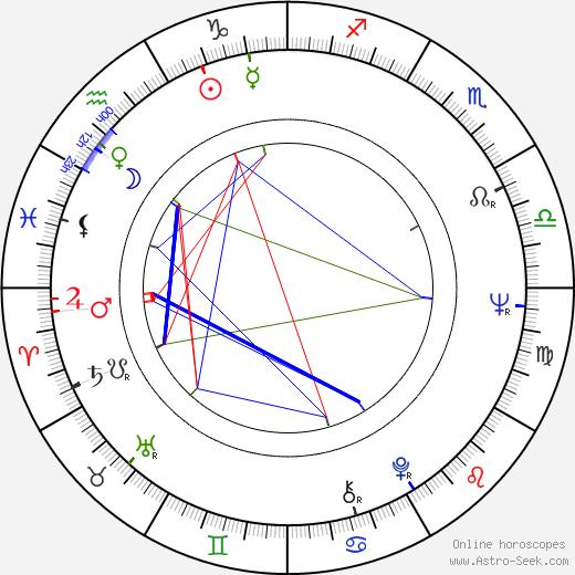 Tapio Junno astro natal birth chart, Tapio Junno horoscope, astrology