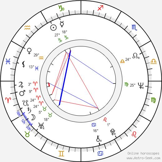 Tony Holland birth chart, biography, wikipedia 2019, 2020