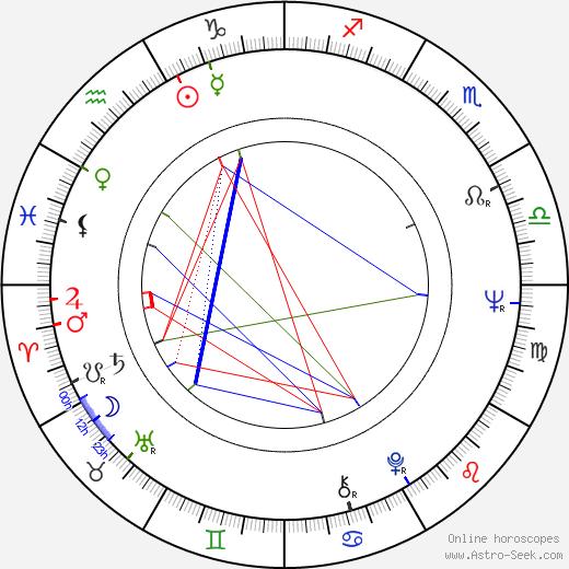Tony Holland astro natal birth chart, Tony Holland horoscope, astrology
