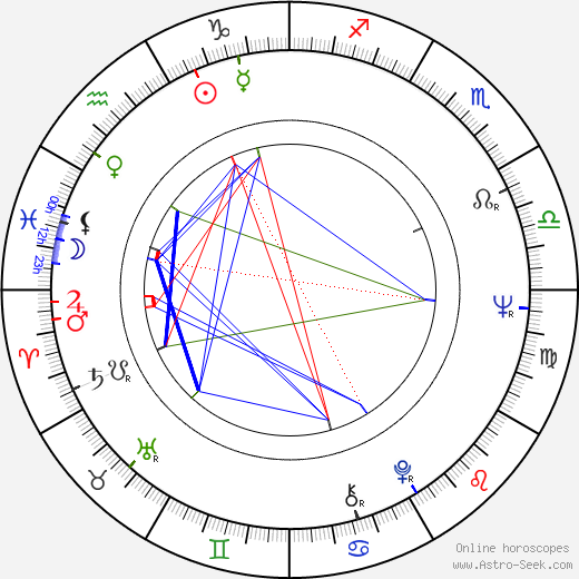 Trevor Nunn birth chart, Trevor Nunn astro natal horoscope, astrology