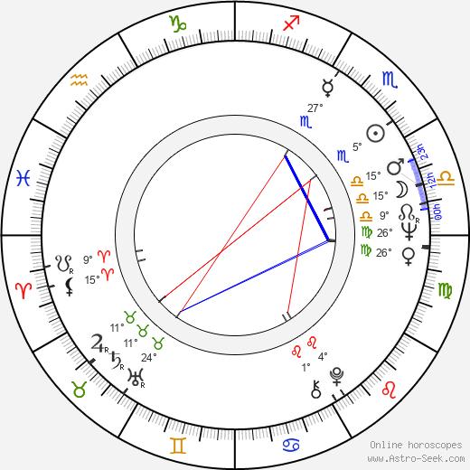Angela Douglas birth chart, biography, wikipedia 2020, 2021