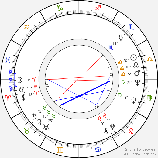 Christopher Timothy birth chart, biography, wikipedia 2018, 2019