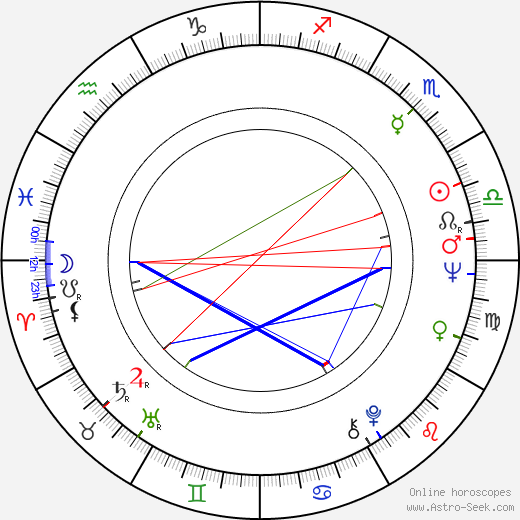 Christopher Timothy astro natal birth chart, Christopher Timothy horoscope, astrology