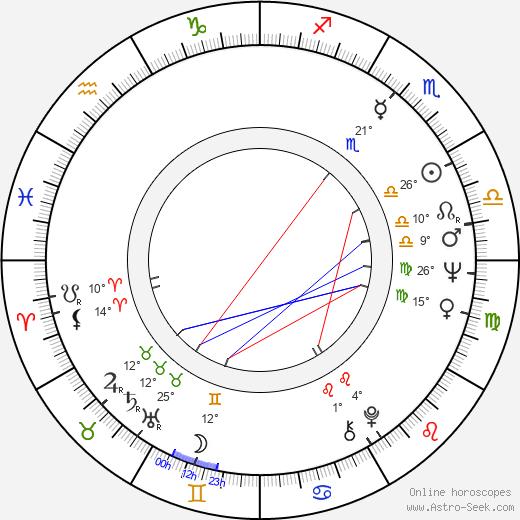 Diana Lorys birth chart, biography, wikipedia 2020, 2021