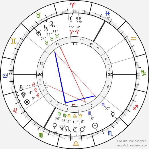 Don Newman birth chart, biography, wikipedia 2020, 2021