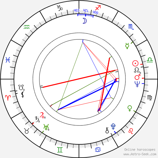 Ellen Travolta Birth Chart Horoscope Date Of Birth Astro