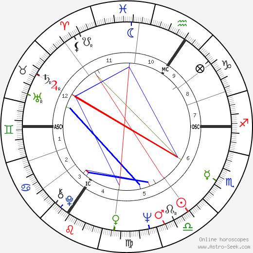 Francine Blistin tema natale, oroscopo, Francine Blistin oroscopi gratuiti, astrologia