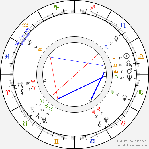 Gloria Milland birth chart, biography, wikipedia 2019, 2020