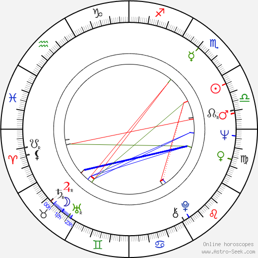 H. B. Halicki astro natal birth chart, H. B. Halicki horoscope, astrology