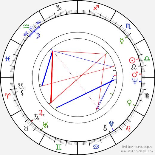Jacqueline Mars tema natale, oroscopo, Jacqueline Mars oroscopi gratuiti, astrologia