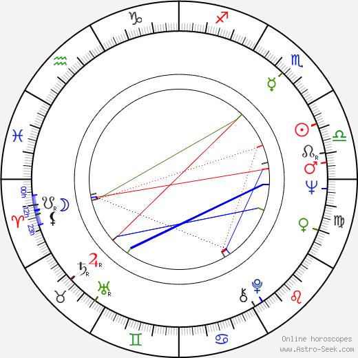 Kari Sylwan astro natal birth chart, Kari Sylwan horoscope, astrology