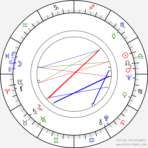 Klaus Lemke astro natal birth chart, Klaus Lemke horoscope, astrology