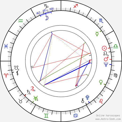 Knut Erik Jensen astro natal birth chart, Knut Erik Jensen horoscope, astrology