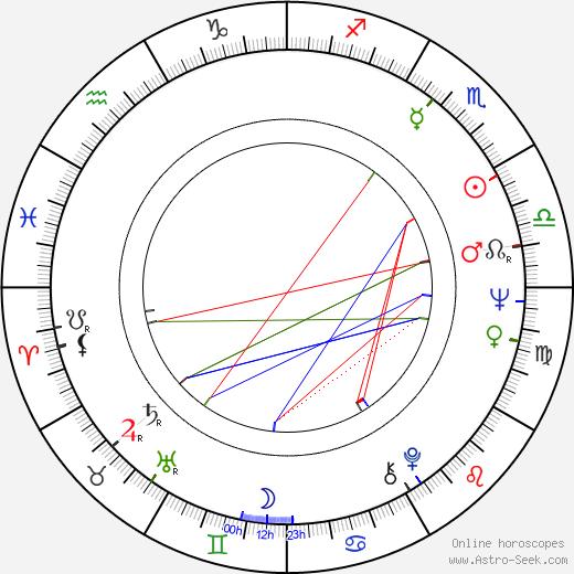 Manfred Mann tema natale, oroscopo, Manfred Mann oroscopi gratuiti, astrologia