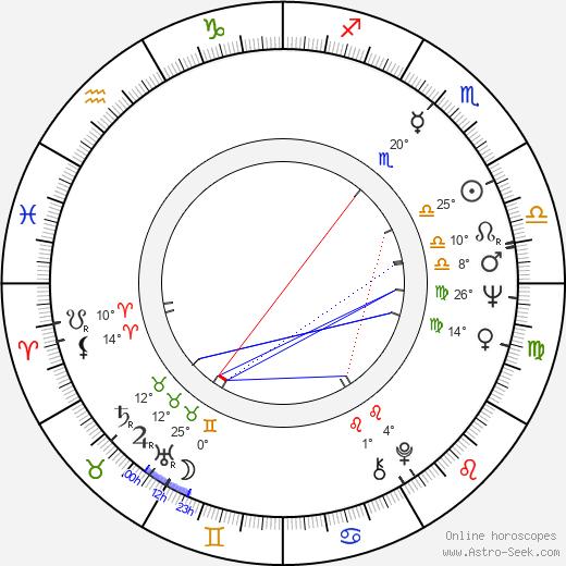 Michael Gambon birth chart, biography, wikipedia 2018, 2019