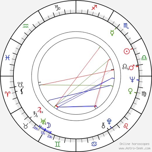 Michael Gambon astro natal birth chart, Michael Gambon horoscope, astrology