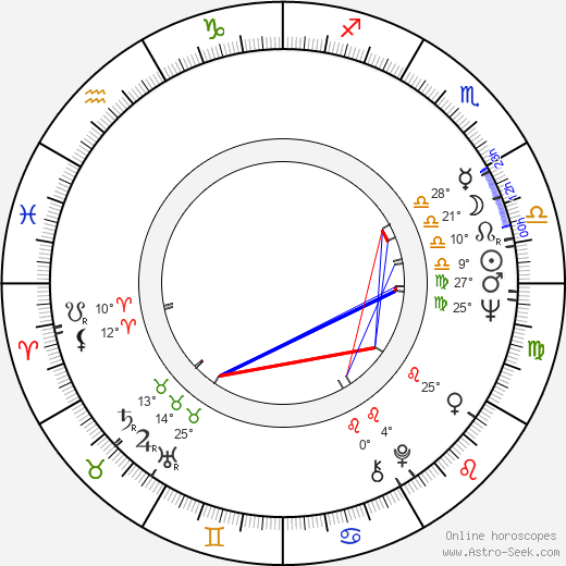 Pantelis Voulgaris birth chart, biography, wikipedia 2020, 2021