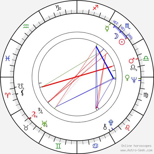 Pétur Einarsson tema natale, oroscopo, Pétur Einarsson oroscopi gratuiti, astrologia
