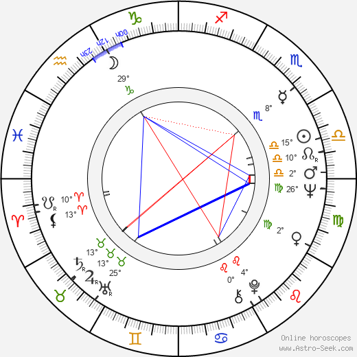 Valeriy Nosik birth chart, biography, wikipedia 2019, 2020