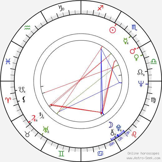 Carolyn Brandt astro natal birth chart, Carolyn Brandt horoscope, astrology