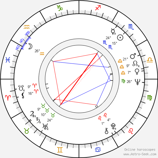 Dakin Matthews birth chart, biography, wikipedia 2019, 2020