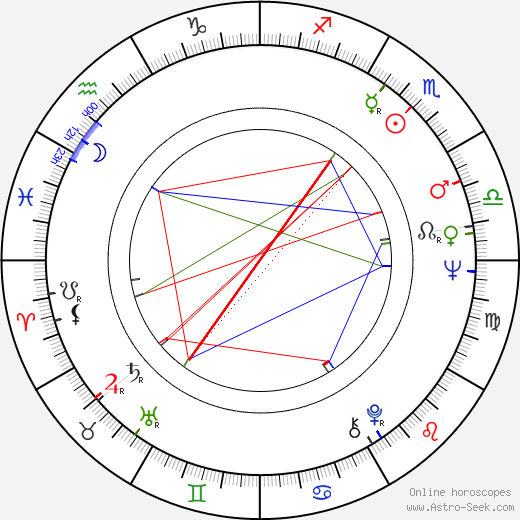 Dakin Matthews birth chart, Dakin Matthews astro natal horoscope, astrology