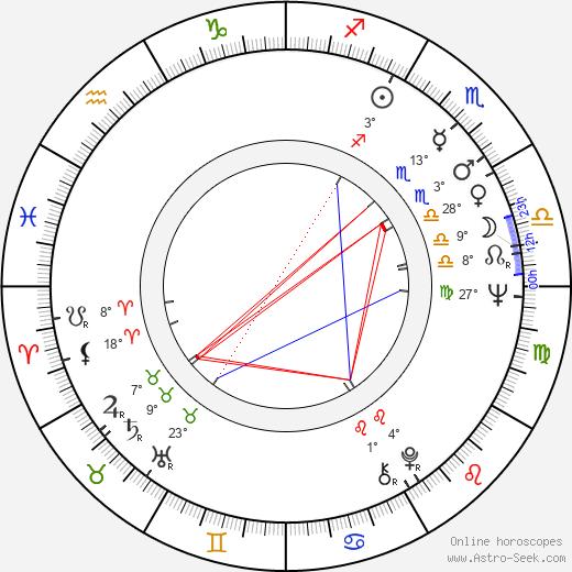 Don Hood birth chart, biography, wikipedia 2020, 2021