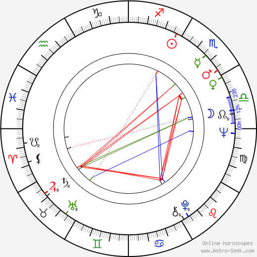 Don Hood birth chart, Don Hood astro natal horoscope, astrology