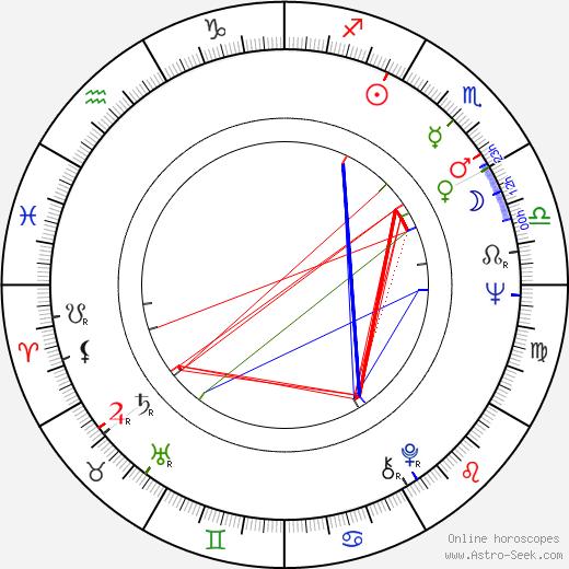 Gianni De Michelis birth chart, Gianni De Michelis astro natal horoscope, astrology