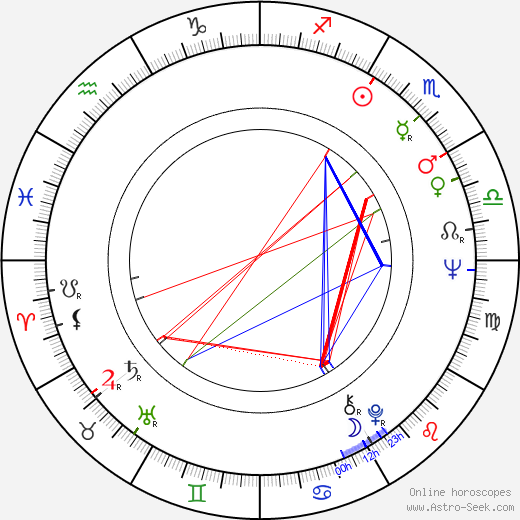 Helma Sanders-Brahms astro natal birth chart, Helma Sanders-Brahms horoscope, astrology