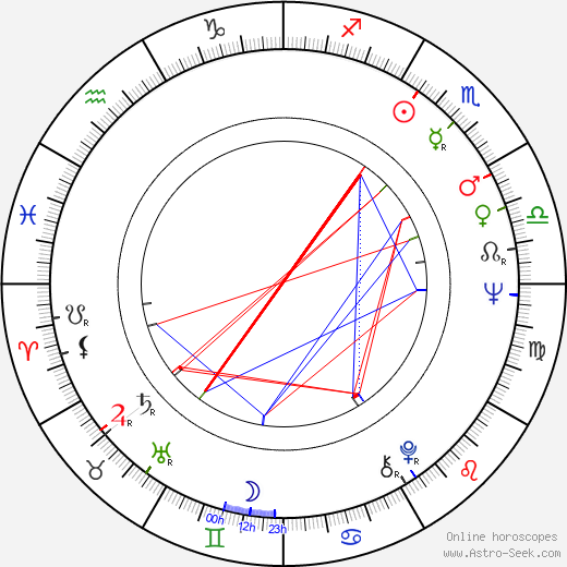 Luke Kelly astro natal birth chart, Luke Kelly horoscope, astrology
